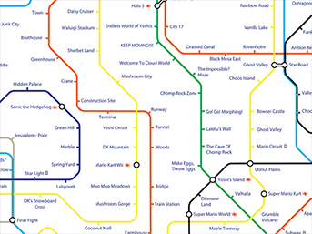 Gaming tube map
